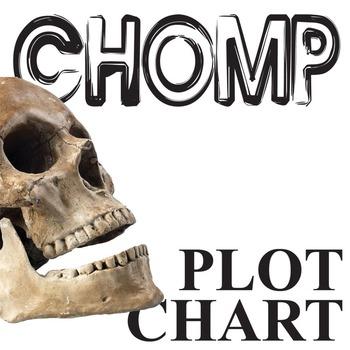 CHOMP Plot Chart Organizer Diagram Arc - Freytag's Pyramid