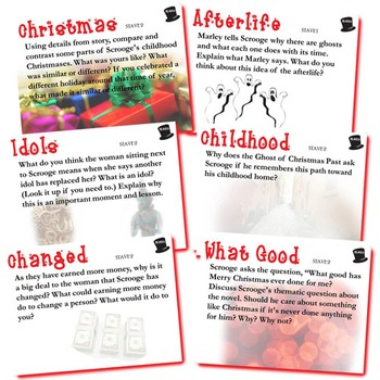 essay prompts for a christmas carol A christmas carol in-class essay instructions: choose one of the following writing prompts you will have one full class period to construct a response for the writing prompt you.