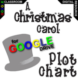 CHRISTMAS CAROL Plot Chart Organizer Arc Diagram - Freytag