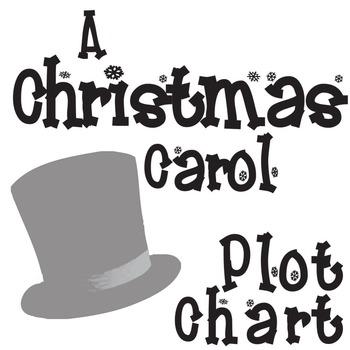 A CHRISTMAS CAROL Plot Char... by Created for Learning | Teachers ...