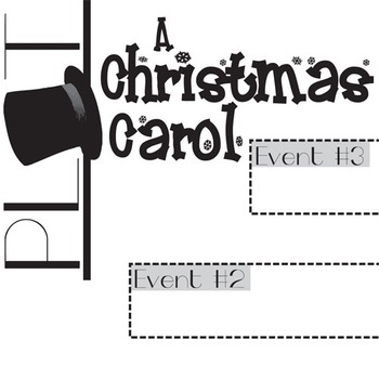 a christmas carol plot questions Start studying a christmas carol by charles dickens review questions learn vocabulary, terms, and more with flashcards, games, and other study tools.