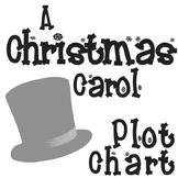 A CHRISTMAS CAROL Plot Chart Organizer Diagram Arc (Dicken