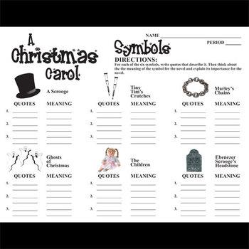 Christmas Carol Meaning.A Christmas Carol Symbols Analyzer