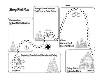 Christmas Gingerbread Friends by Jan Brett Book Companion Writing Activities