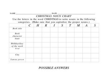 CHRISTMAS NOUN CHART