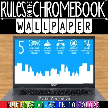 CHROMEBOOK BACKGROUNDS WITH RULES & NUMBERS