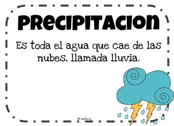 CICLO DEL AGUA! water cycle! ESPAÑOL
