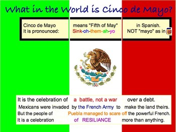 CINCO DE MAYO- In a Nutshell