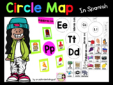 CIRCLE MAP in Spanish *Graphic Organizer for Pre-K and Kindergarten
