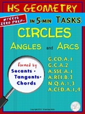 CIRCLES: Arcs and Angles Formed by Tangents, Chords, Secan