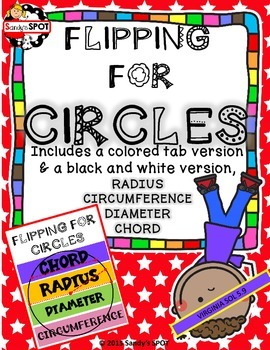 CIRCLES  FLIP BOOK VIRGINIA SOL 5.9
