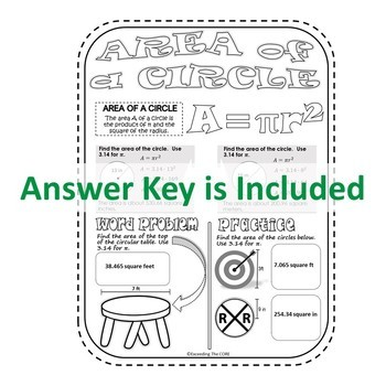 CIRCUMFERENCE & AREA of CIRCLES Doodle Math - Interactive Notebooks Guided Notes