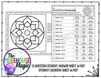 Circumference Of Circles Common Core Math Color By Number Or Quiz