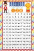 CIRCUS - Classroom Decor: Counting to 120 Poster - size 24 x 36