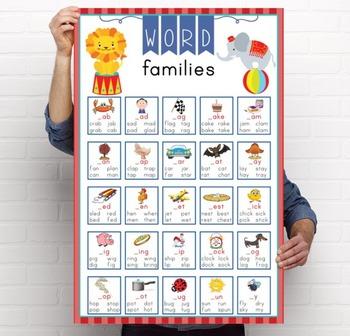 CIRCUS - Classroom Decor: Language Arts, Word Families POSTER - size 24 x 36
