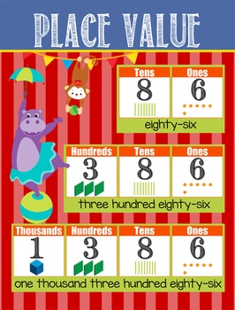 CIRCUS - Classroom Decor: Place Value Chart - size 18 x 24