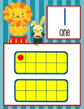 CIRCUS - Number Line Banner, 0 to 20, Illustrated, Base Te