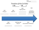 CIVIL WAR Timeline Worksheet, Homework, Printable