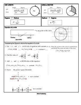 CIrcles reference sheet