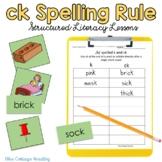 CK Spelling Rule Pack