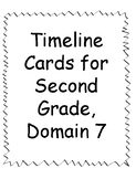 CKLA 2nd Grade Listening and Learning: Domain 7: Westward Expansion Timeline