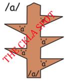 CKLA Brown Spelling Tree Leaves Grade 2 BUNDLE!