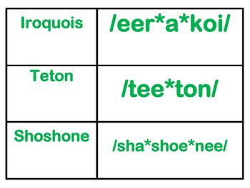 CKLA Core Knowledge Grade 5 Unit 8 Native Americans Vocabulary Cards