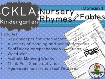 CKLA Core Knowledge Kindergarten Nursery Rhymes and Fables Companion Domain 1