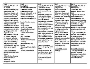 CKLA First Grade Domain 1 Unit Plans
