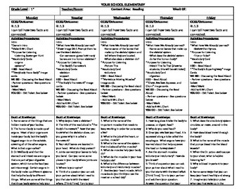 CKLA Domain 2 Lesson Plan Lessons 1-5
