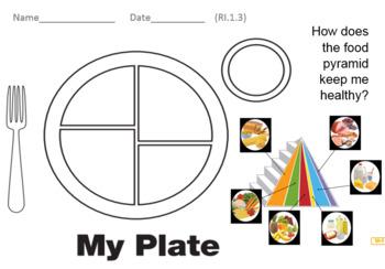 CKLA Domain 2 The Food Pyramid