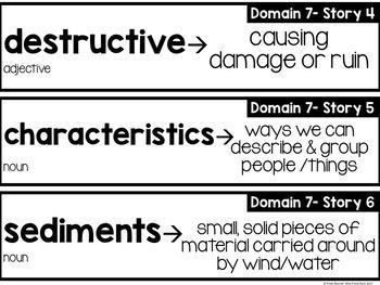 CKLA Domain 7 Vocabulary