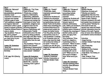CKLA First Grade Domain 7 Unit Plans
