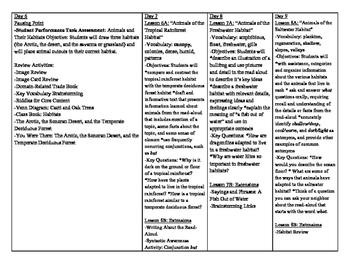 CKLA First Grade Domain 8 Unit Plans