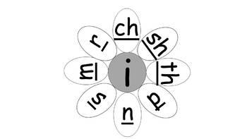 CKLA (Engage NY) Kindergarten Skills Unit 7 Lessons 1-17 Power Points