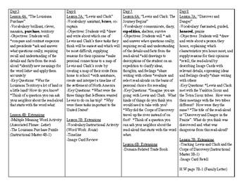 CKLA First Grade Domain 11 Unit Plans