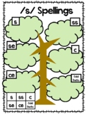 CKLA Grade 1 and 2 Spelling Trees
