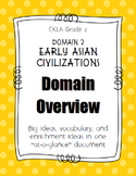 CKLA Grade 2 Domain 2 Early Asian Civilization- DOMAIN OVERVIEW