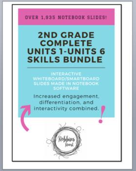 CKLA Grade 2 Skills- Bundled Units 1-6 Smartboard/Interactive Whiteboard Slides