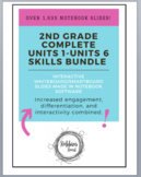CKLA Grade 2 Skills- Bundled Units 1-6 Smartboard/Interactive Whiteboard Slides