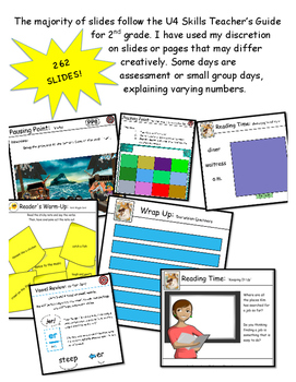 CKLA Grade 2 Skills- Individual Unit 4 Smartboard/Interactive Whiteboard Slides