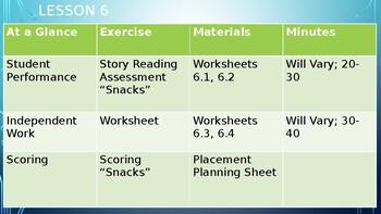 CKLA Grade 2 Unit 1 - Lessons 6-10