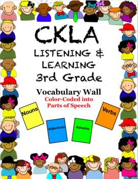 CKLA Grade 3 LISTENING 7 LEARNING Vocabulary Grammar Wall All 11 Domains