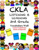 CKLA Grade 3 LISTENING 7 LEARNING Vocabulary Grammar Wall