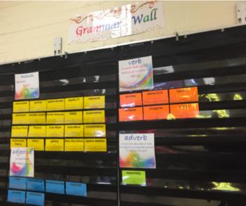 CKLA Grade 3 SKILLS Vocabulary Grammar Wall Unit 10 Colonial America