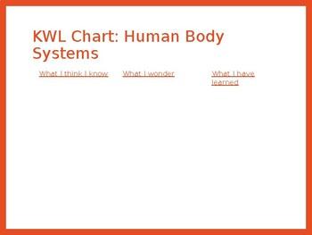 CKLA Grade 3: Unit 3: The Human Body