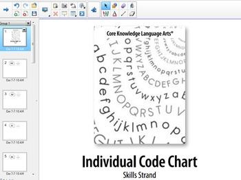 CKLA Individual Code Chart for SmartBoard (Vowels)