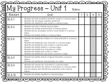 CKLA Kindergarten Knowledge Unit 1 Nursery Rhymes and Fables Exit Passes