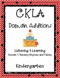 CKLA Kindergarten Listening and Learning Domain 1 Nursery Rhymes and Fables