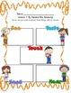 CKLA Kindergarten Listening and Learning Domain 2 The Five Senses